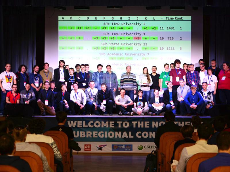 Чемпионат мира по программированию ACM – мы в полуфинале!